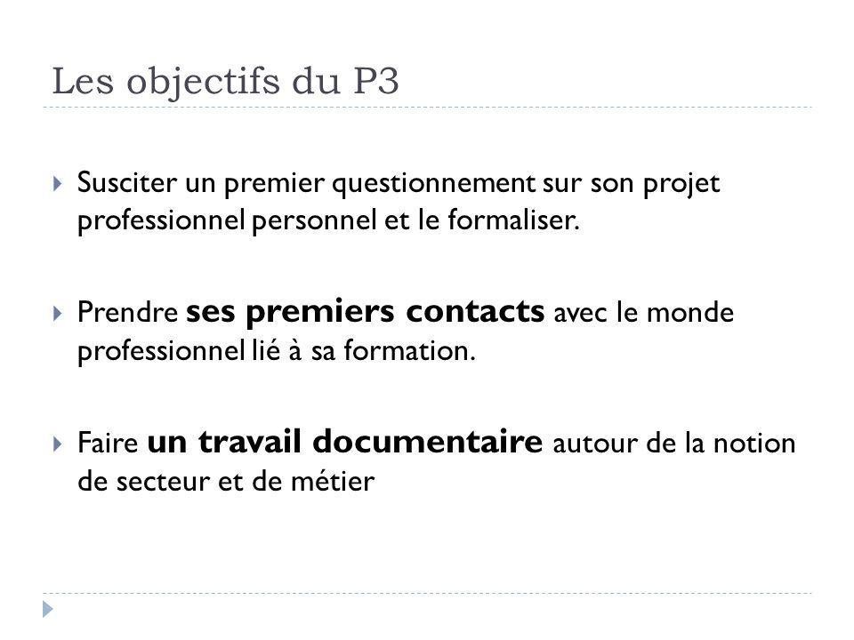 Les objectifs du P3 Susciter un premier questionnement sur son projet professionnel personnel et le formaliser.