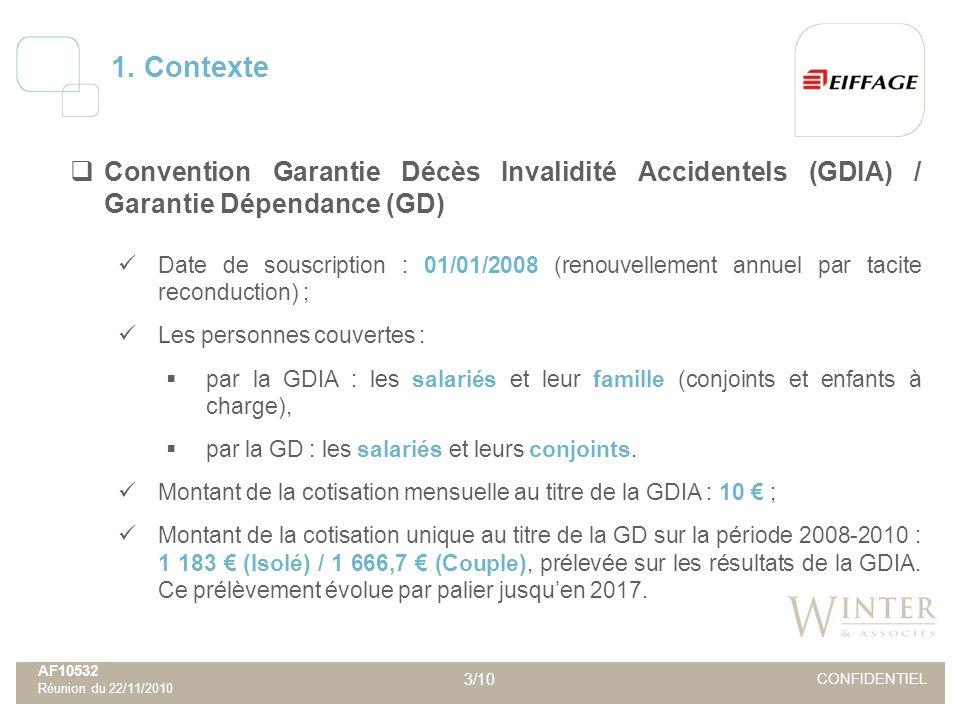 1. ContexteConvention Garantie Décès Invalidité Accidentels (GDIA) / Garantie Dépendance (GD)