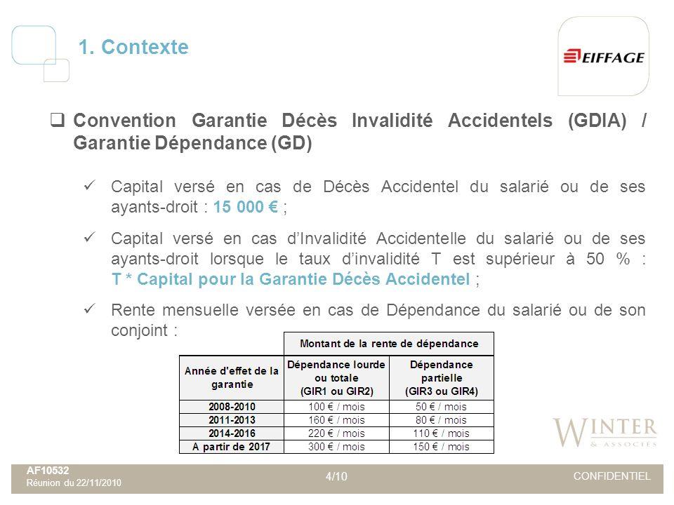 1. Contexte Convention Garantie Décès Invalidité Accidentels (GDIA) / Garantie Dépendance (GD)