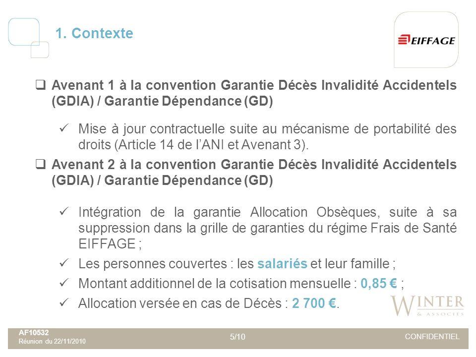 1. Contexte Avenant 1 à la convention Garantie Décès Invalidité Accidentels (GDIA) / Garantie Dépendance (GD)
