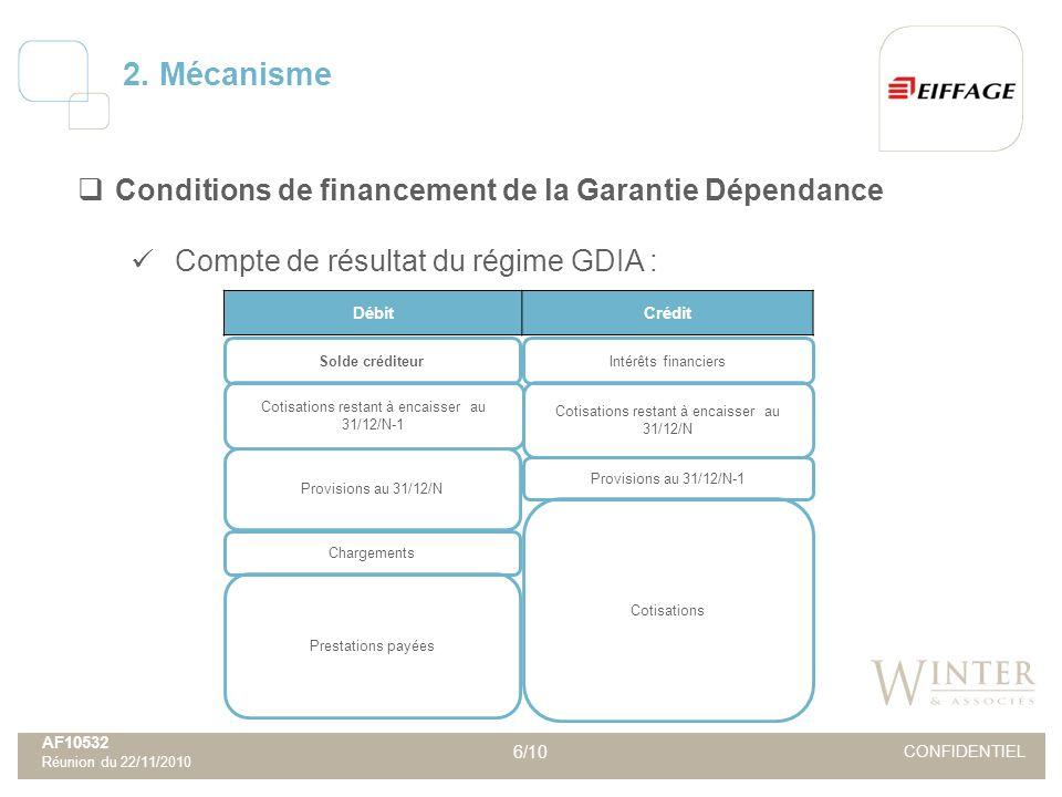 2. Mécanisme Conditions de financement de la Garantie Dépendance