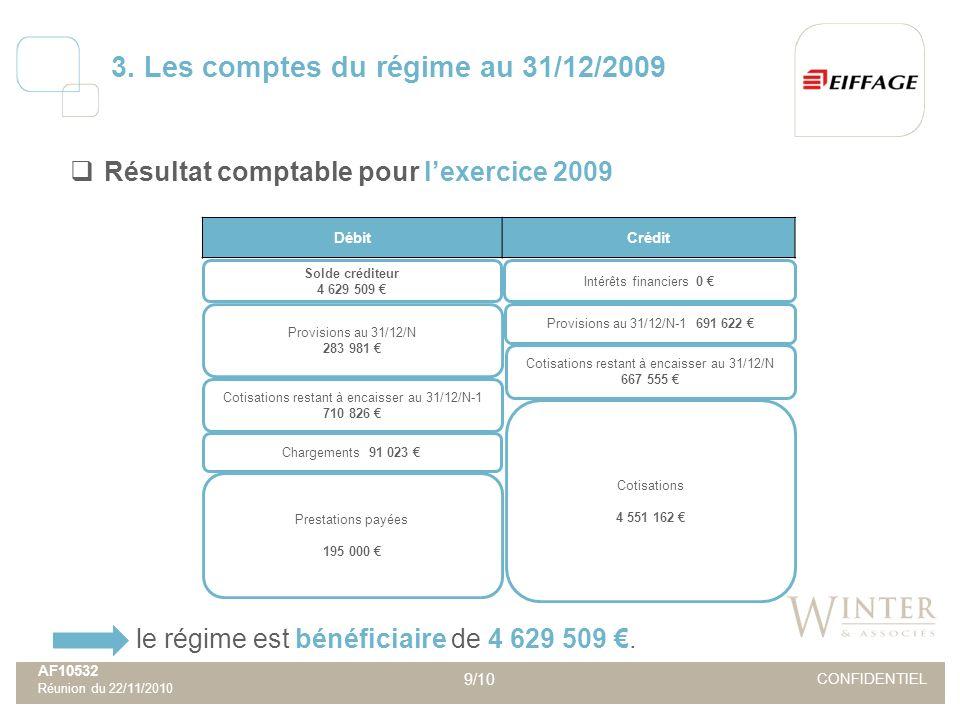 3. Les comptes du régime au 31/12/2009