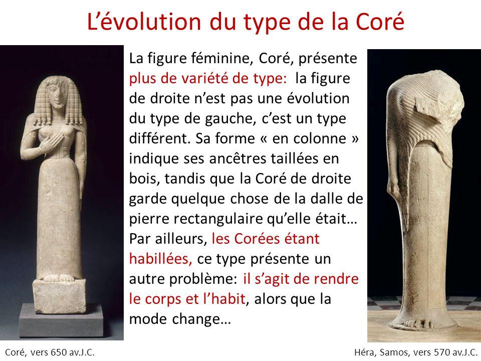 L'évolution du type de la Coré