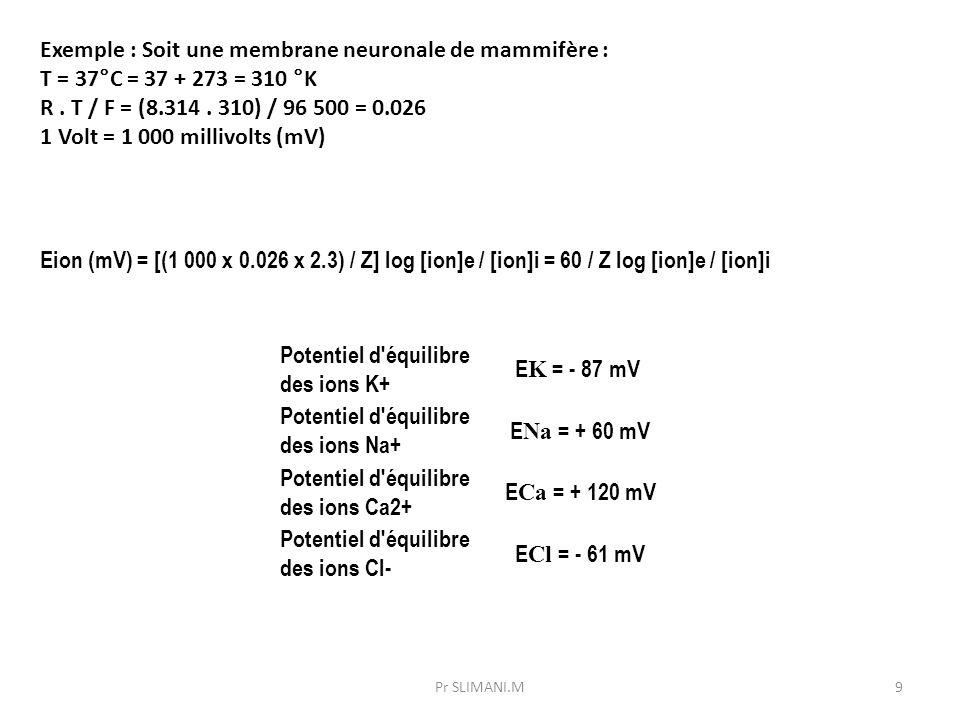 EK = - 87 mV ENa = + 60 mV ECa = + 120 mV ECl = - 61 mV