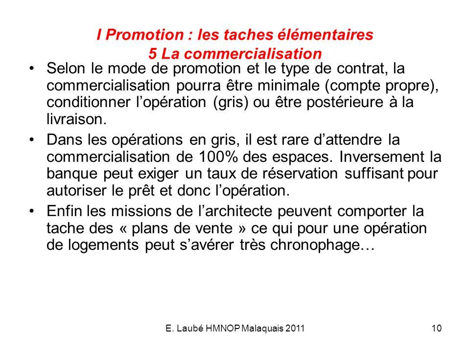I Promotion : les taches élémentaires 5 La commercialisation