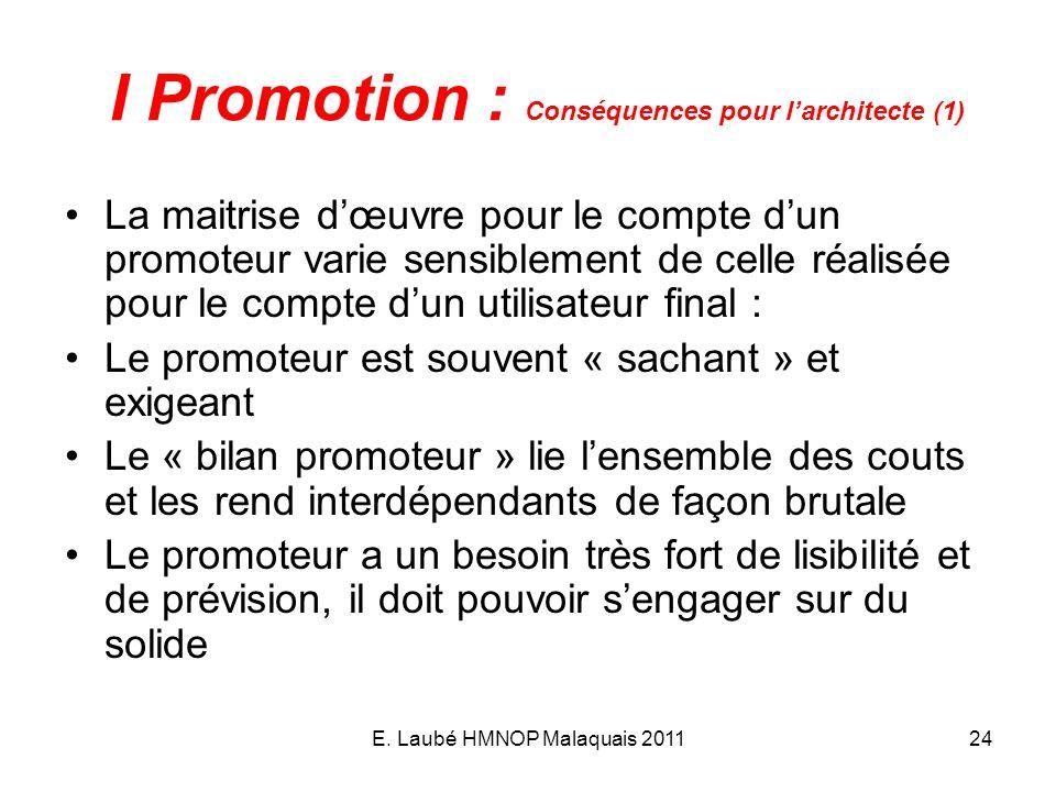 I Promotion : Conséquences pour l'architecte (1)