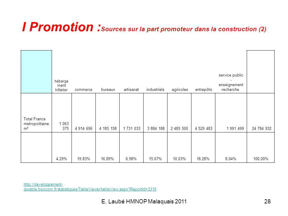 I Promotion :Sources sur la part promoteur dans la construction (2)