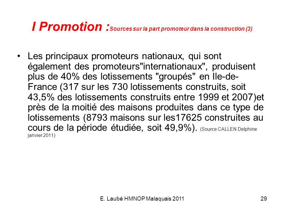 I Promotion :Sources sur la part promoteur dans la construction (3)