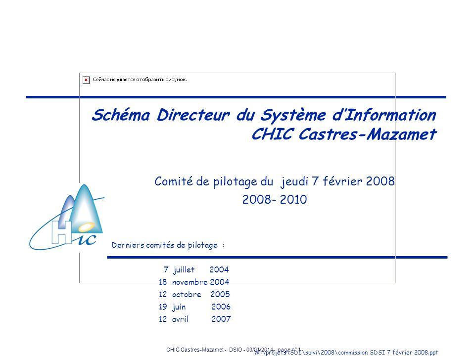 Schéma Directeur du Système d'Information CHIC Castres-Mazamet