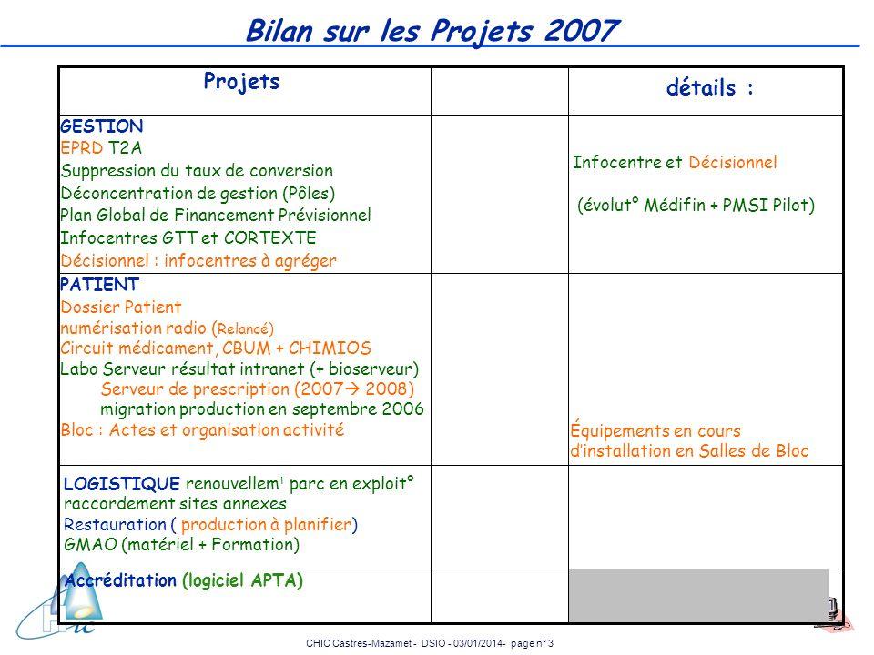 Bilan sur les Projets 2007 Projets détails : GESTION EPRD T2A