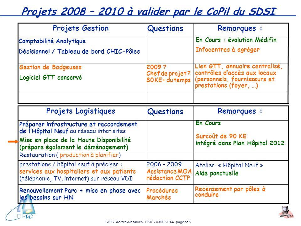 Projets 2008 – 2010 à valider par le CoPil du SDSI