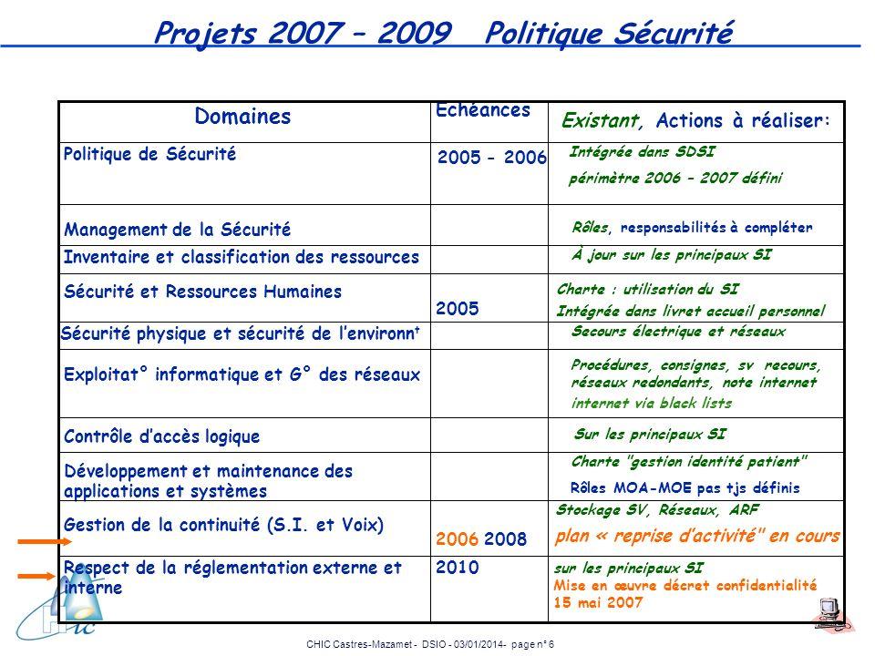 Projets 2007 – 2009 Politique Sécurité