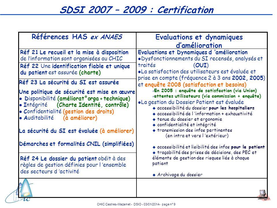 Références HAS ex ANAES Evaluations et dynamiques d'amélioration