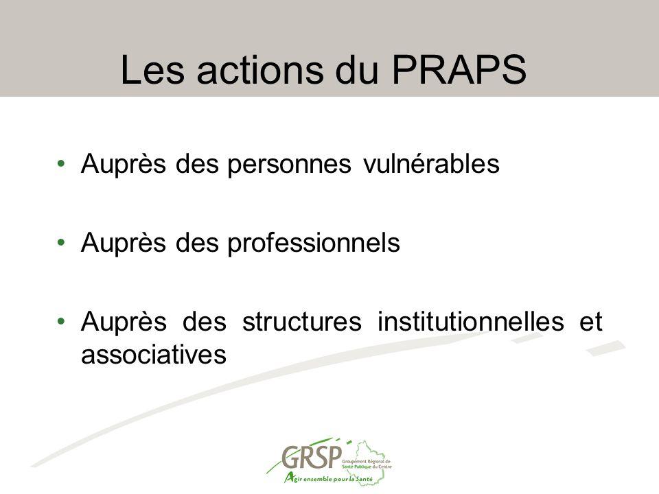 Les actions du PRAPS Auprès des personnes vulnérables