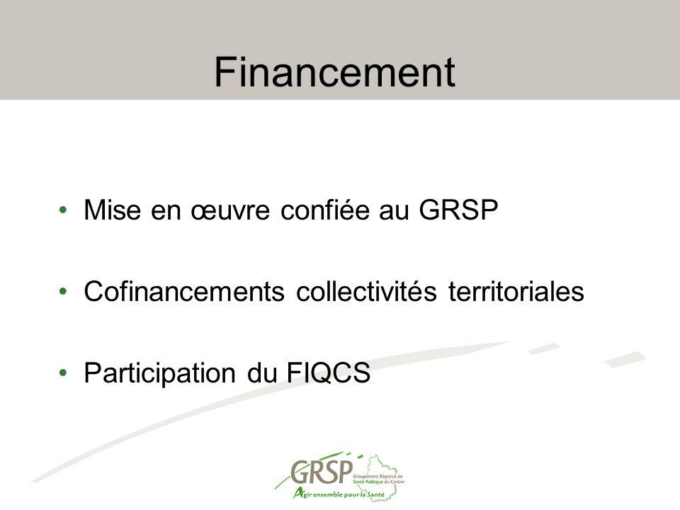 Financement Mise en œuvre confiée au GRSP