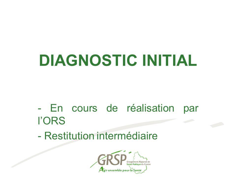 - En cours de réalisation par l'ORS - Restitution intermédiaire