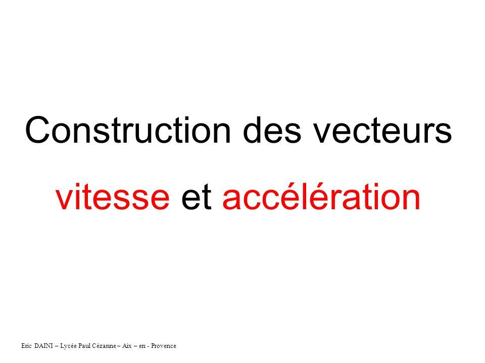 Construction des vecteurs vitesse et accélération