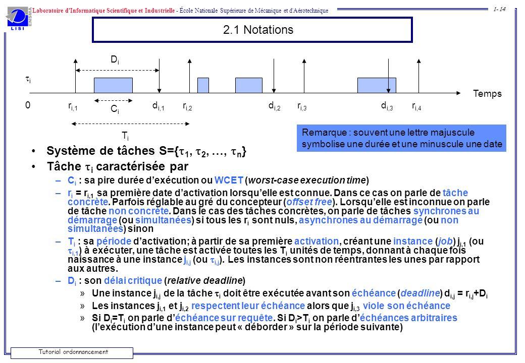 Système de tâches S={1, 2, …, n} Tâche i caractérisée par