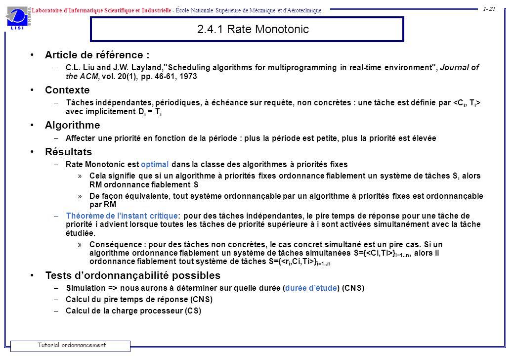 2.4.1 Rate Monotonic Article de référence : Contexte Algorithme