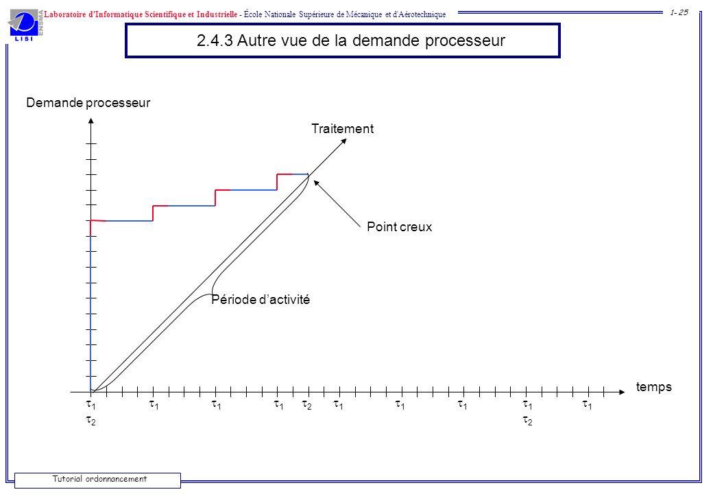 2.4.3 Autre vue de la demande processeur