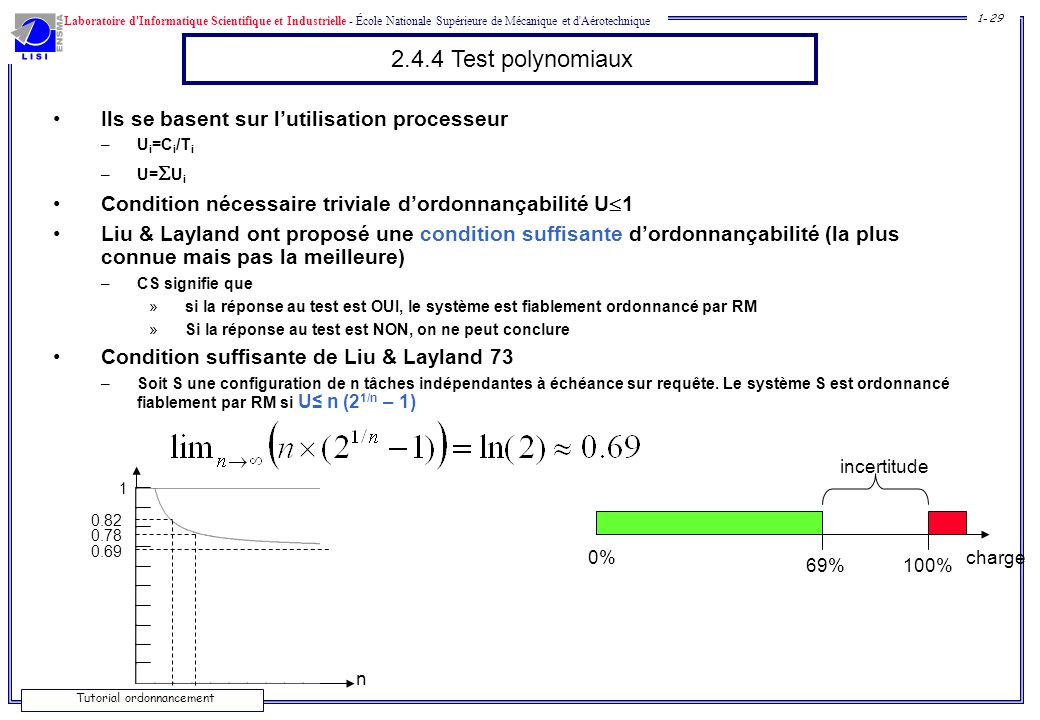 2.4.4 Test polynomiaux Ils se basent sur l'utilisation processeur