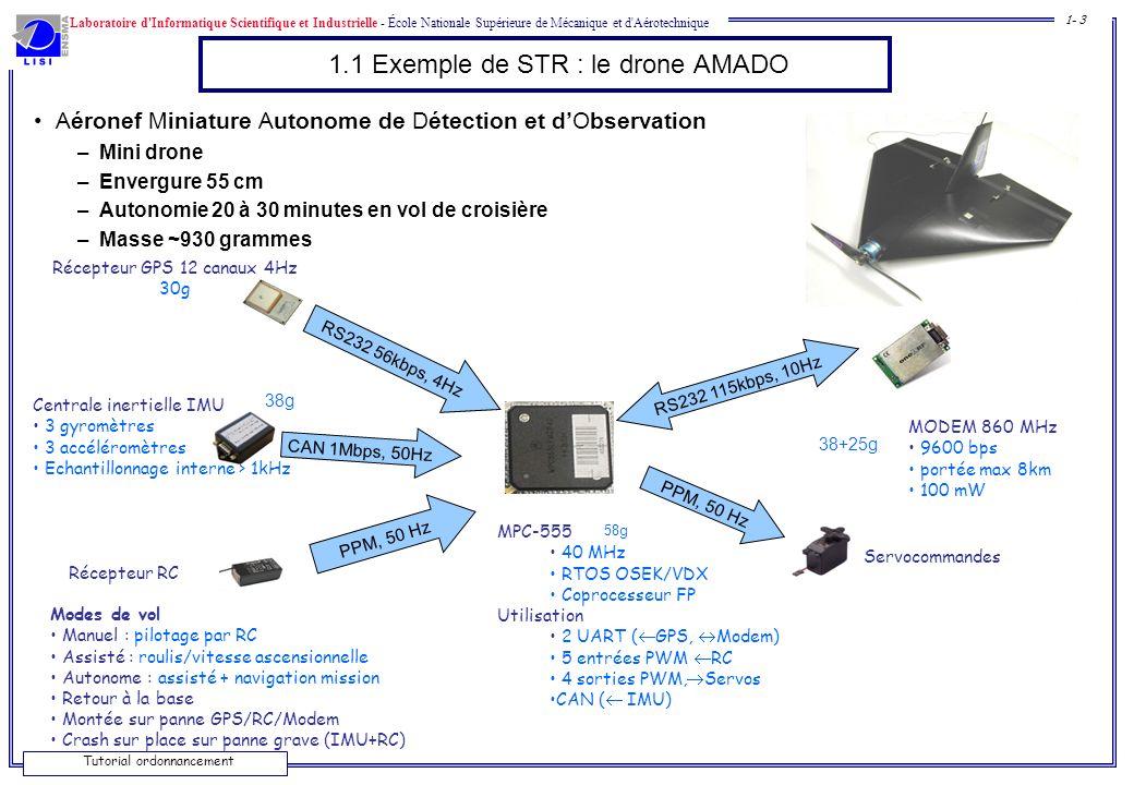 1.1 Exemple de STR : le drone AMADO