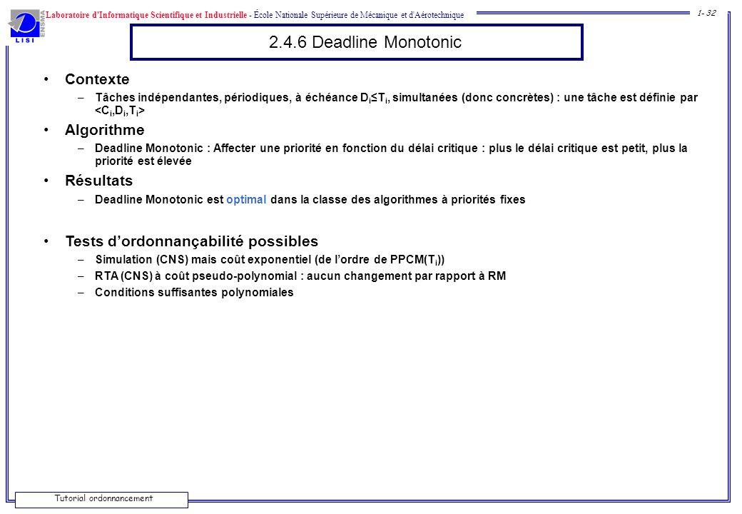2.4.6 Deadline Monotonic Contexte Algorithme Résultats