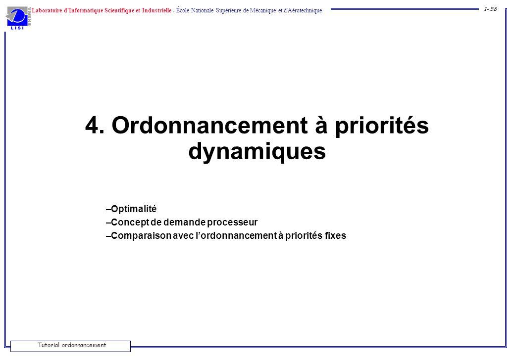 4. Ordonnancement à priorités dynamiques