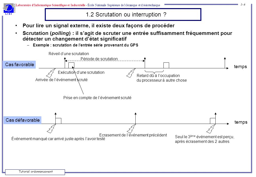 1.2 Scrutation ou interruption