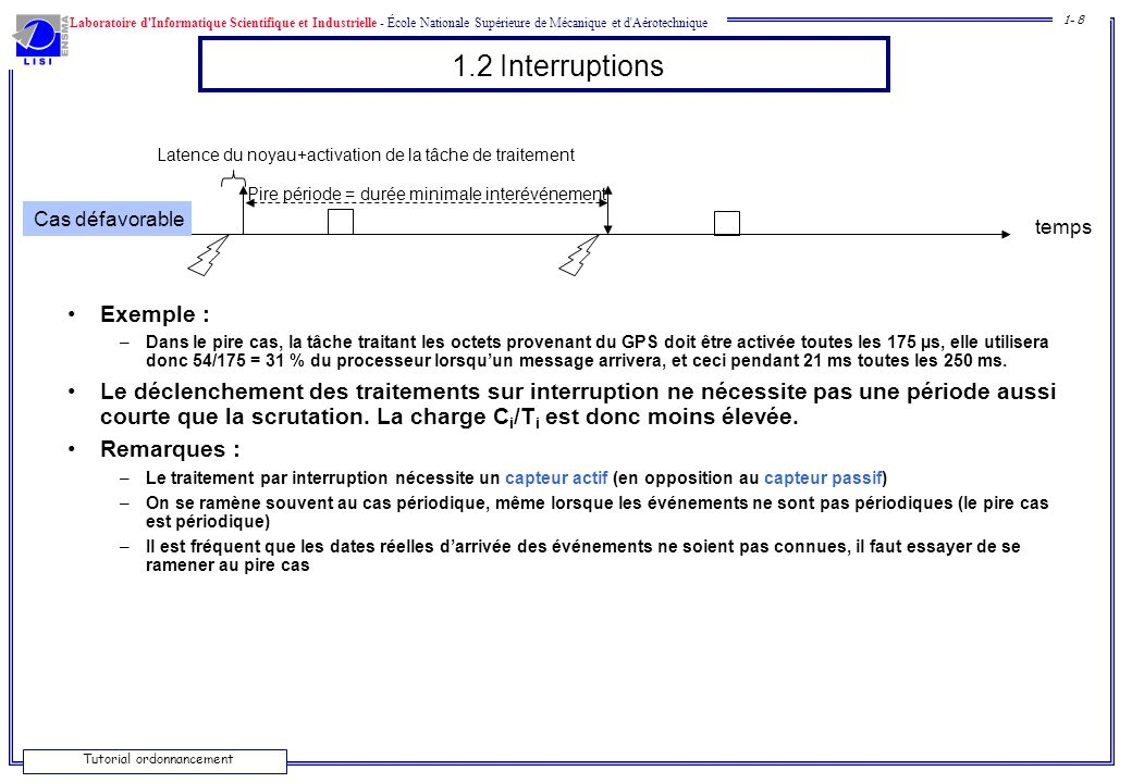 1.2 Interruptions Exemple :