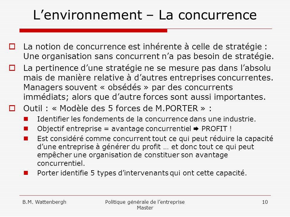 L'environnement – La concurrence