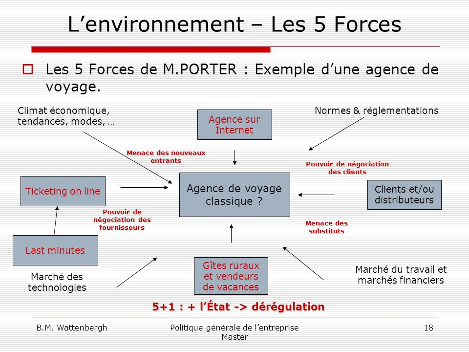 analyse d environnement g 233 n 233 ral concurrentiel ppt t 233 l 233 charger