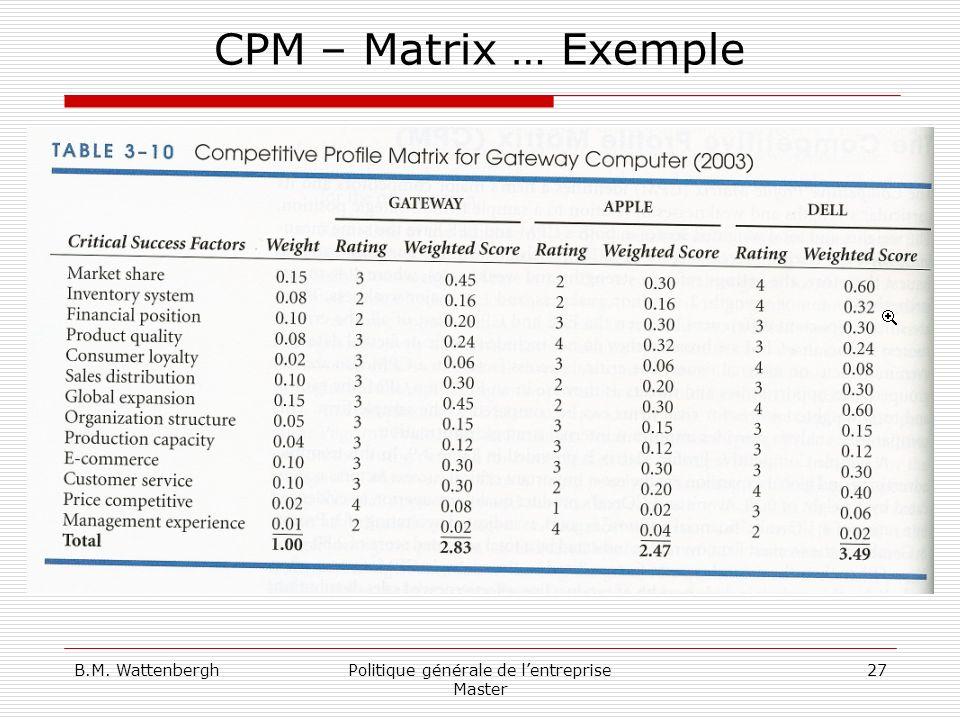Politique générale de l'entreprise Master