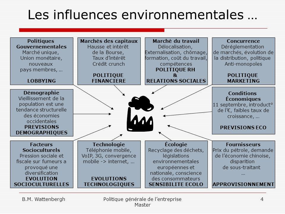 Les influences environnementales …
