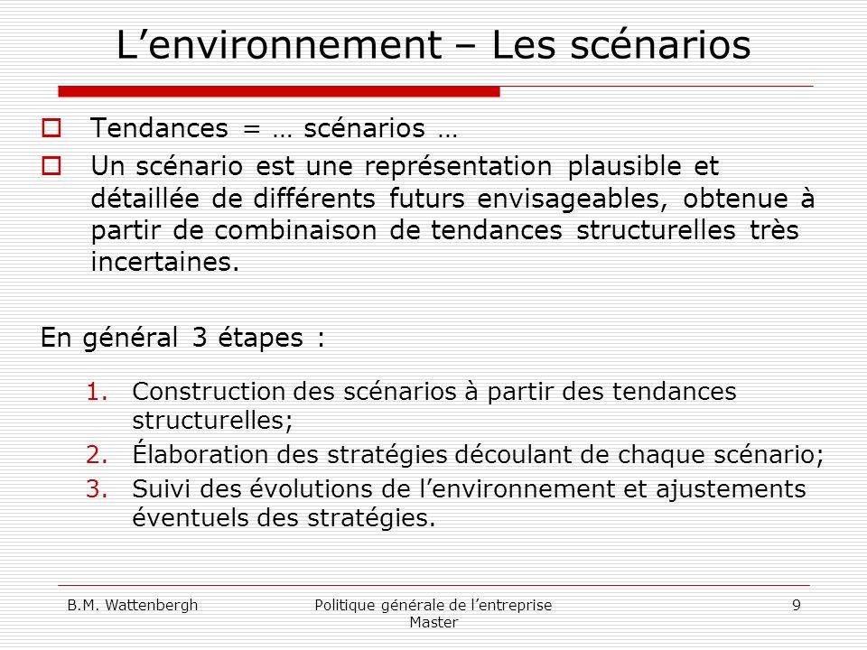 L'environnement – Les scénarios