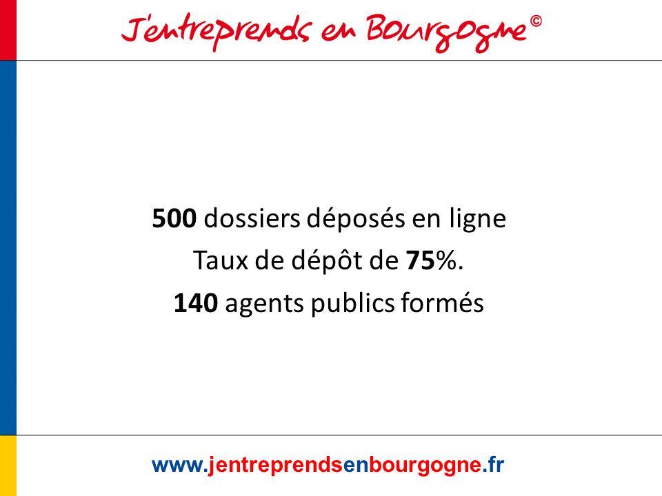 500 dossiers déposés en ligne