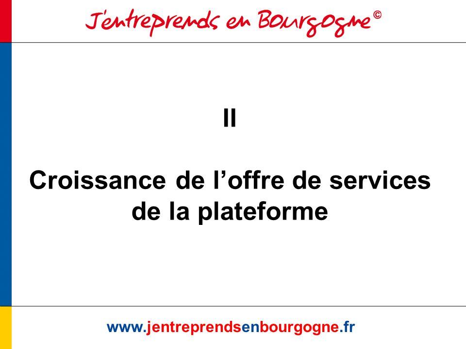 II Croissance de l'offre de services de la plateforme