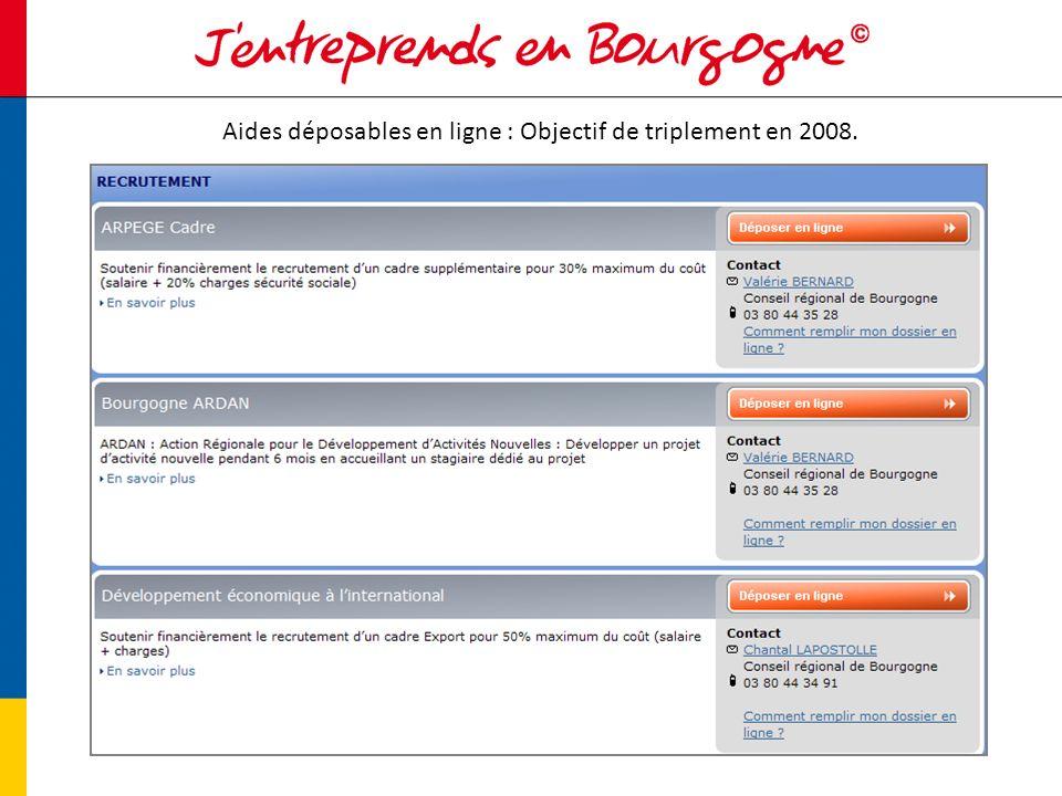 Aides déposables en ligne : Objectif de triplement en 2008.