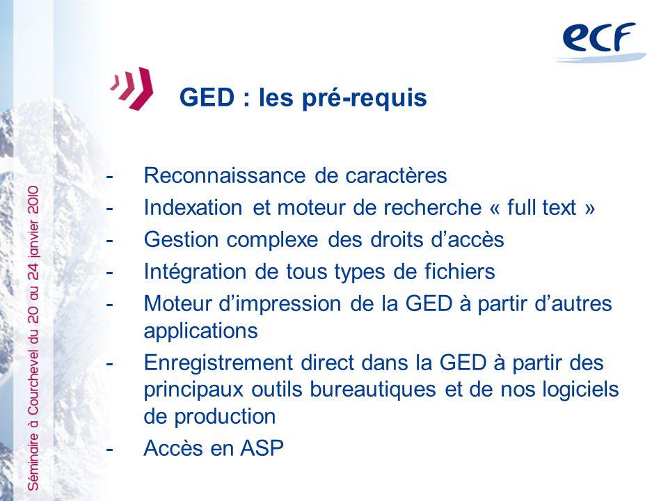 GED : les pré-requis Reconnaissance de caractères