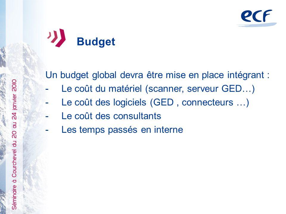 Budget Un budget global devra être mise en place intégrant :