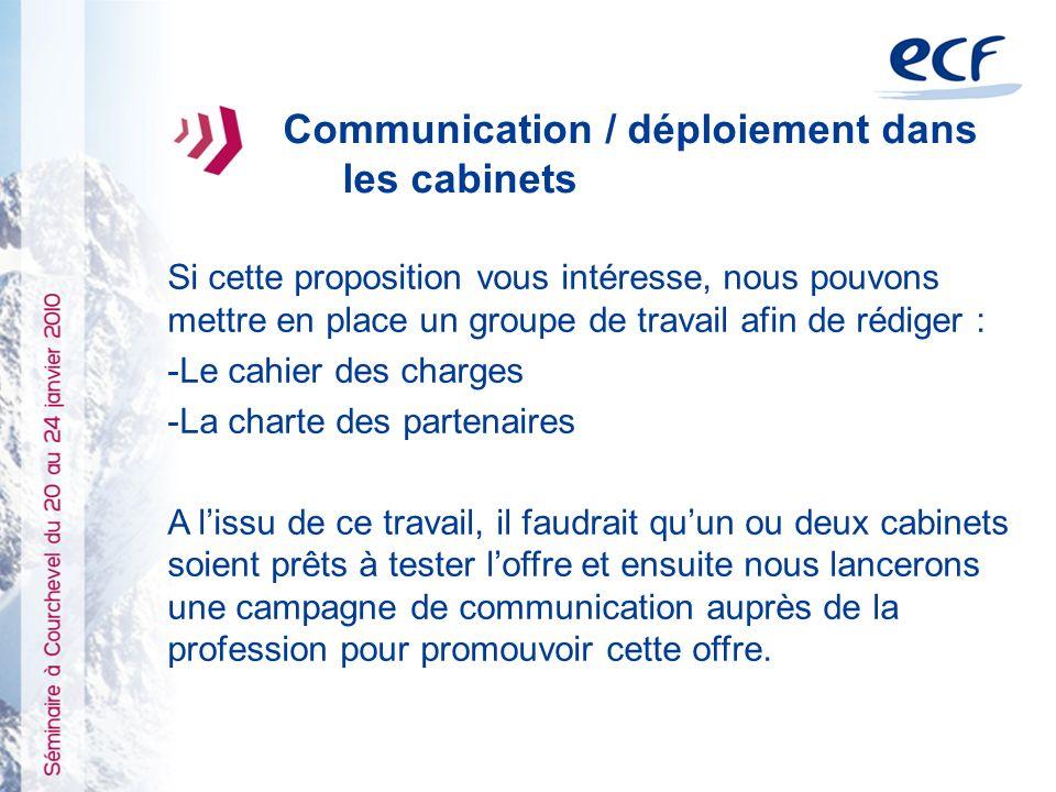Communication / déploiement dans les cabinets