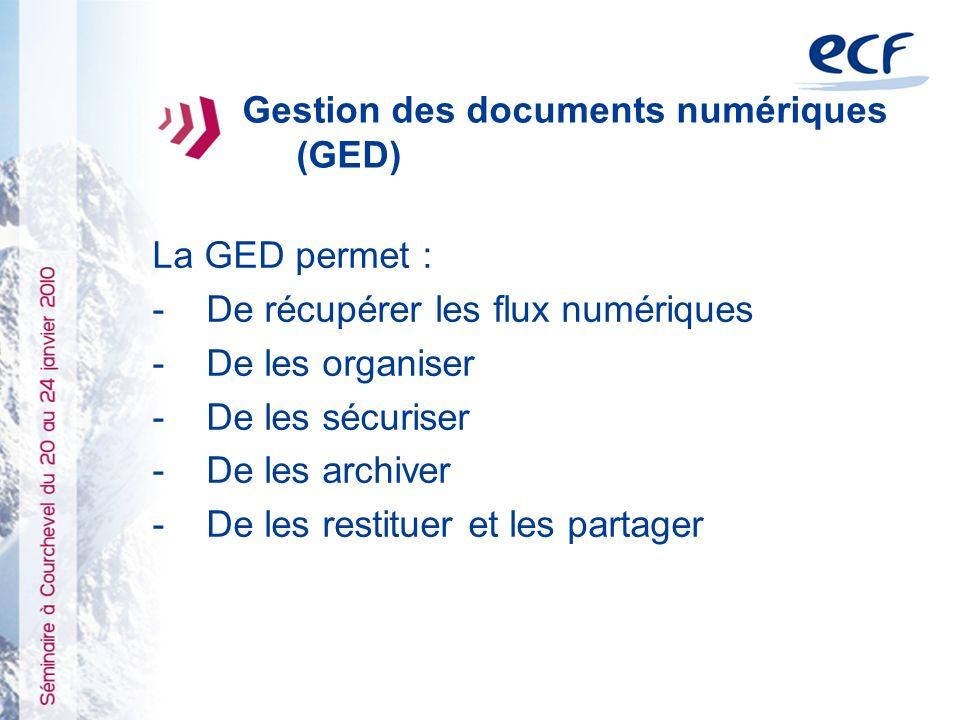 Gestion des documents numériques (GED)