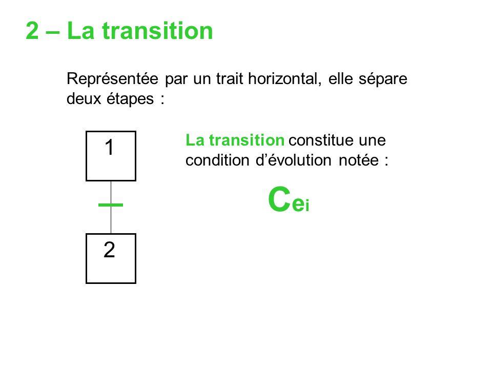 2 – La transition Représentée par un trait horizontal, elle sépare deux étapes : La transition constitue une condition d'évolution notée :