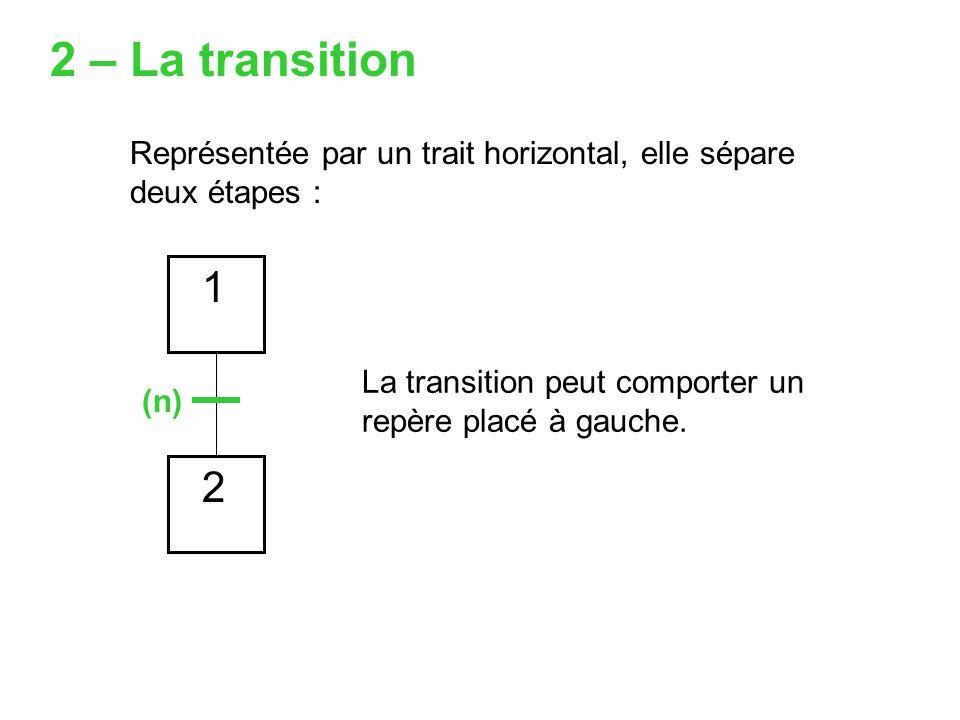 2 – La transition Représentée par un trait horizontal, elle sépare deux étapes : 1. La transition peut comporter un repère placé à gauche.