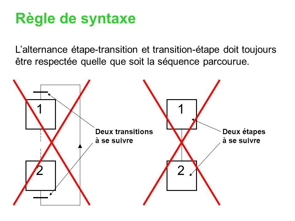 Règle de syntaxe L'alternance étape-transition et transition-étape doit toujours être respectée quelle que soit la séquence parcourue.