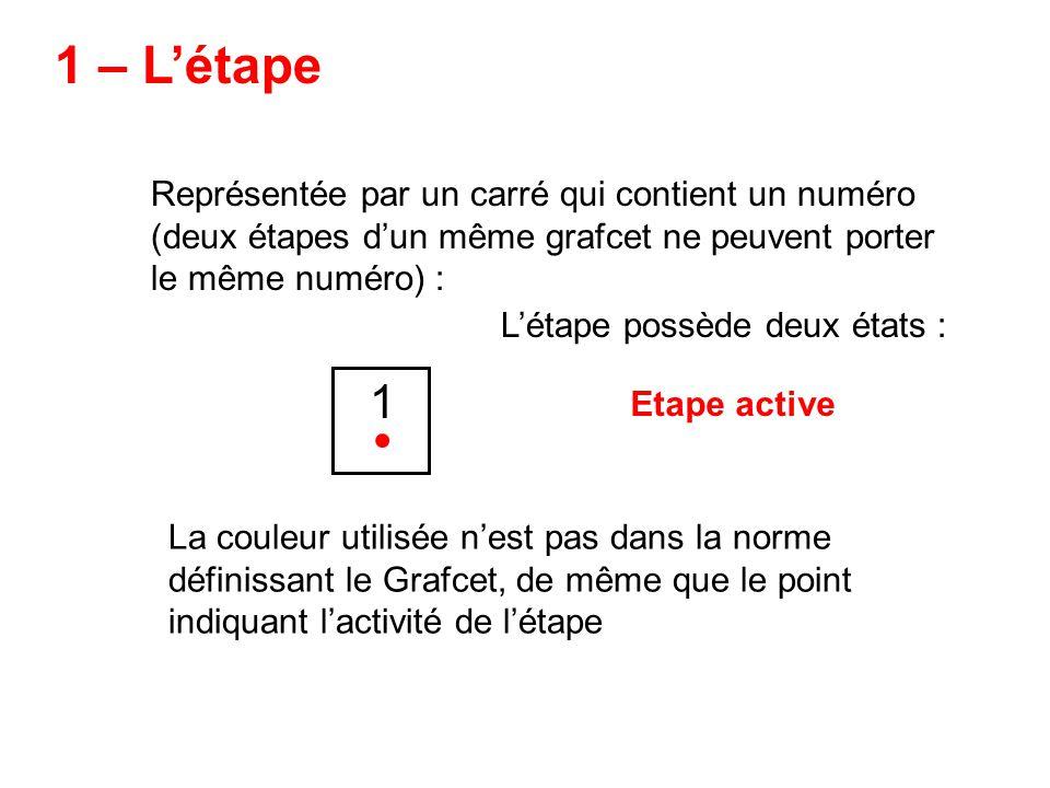 1 – L'étape Représentée par un carré qui contient un numéro (deux étapes d'un même grafcet ne peuvent porter le même numéro) :