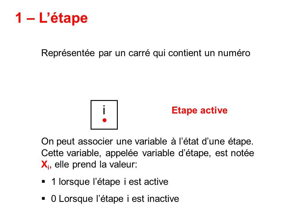 • 1 – L'étape i Représentée par un carré qui contient un numéro