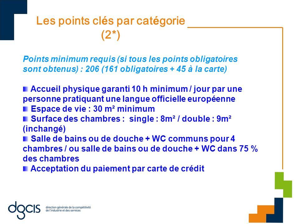 Les points clés par catégorie (2*)