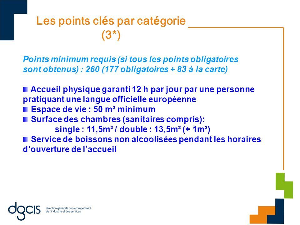 Les points clés par catégorie (3*)