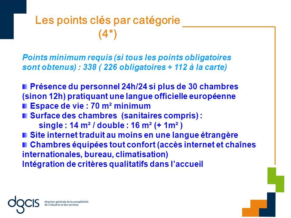 Les points clés par catégorie (4*)